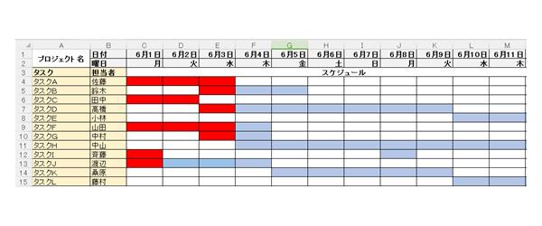 管理 Excel スケジュール 【Excel】管理が簡単で見やすい進捗表を作って仕事を効率化!エクセルでステータスを選ぶだけで色が変わる表を作る方法